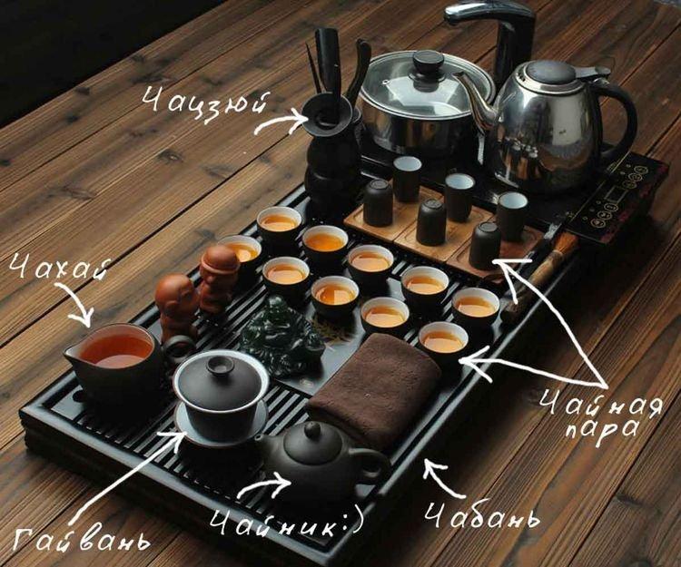 Атрибуты для приготовления чая