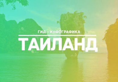 инфоргафика-путеводитель по Таиланду